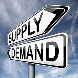 Supply and Demand Sign