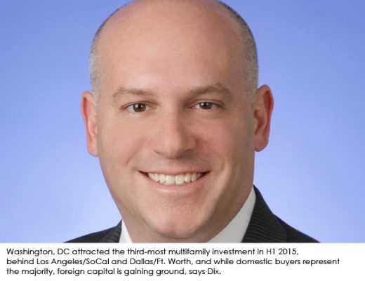 Multifamily investment in H1 2015