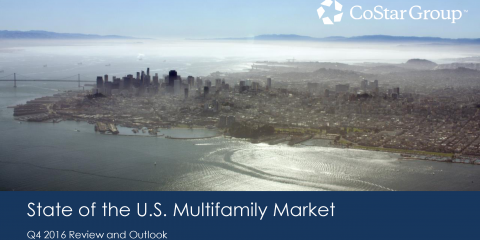 CoStar State of the Multifamily Market